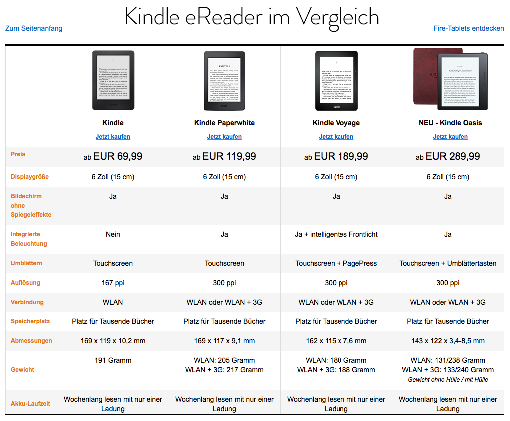 Amazons Kindle Vergleichstabelle